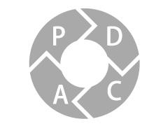 PDCAをサポート