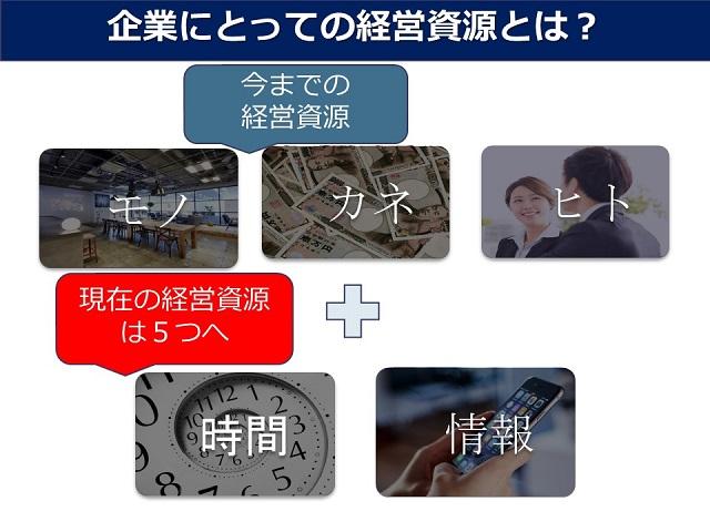 経営者向けセミナー①|ワイズエフェクト