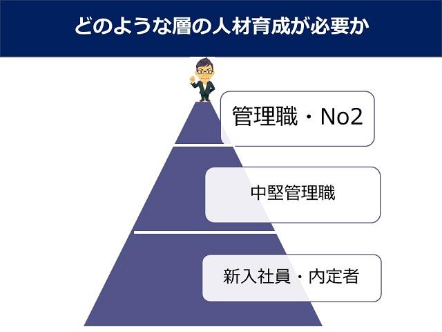 経営者向けセミナー14|ワイズエフェクト
