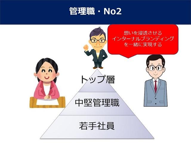 経営者向けセミナー17|ワイズエフェクト