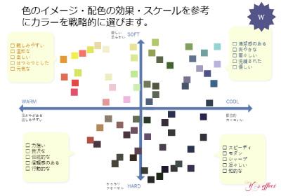 ワイズエフェクトの色研修
